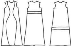 Zasady kroju